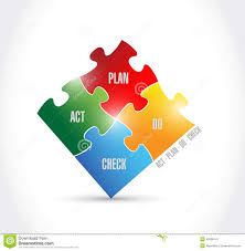 act plan do check puzzle pieces stock illustration image 45358147