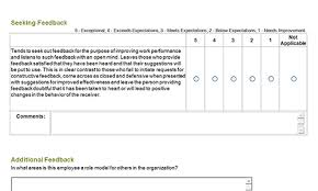 360 degree feedback forms download toolkit