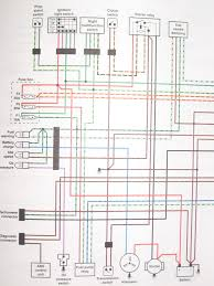 bmw f650cs wiring diagram bmw wiring diagrams instruction