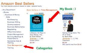 Most Popular Amazon 1 On Amazon An Ebook Marketing Guide For Self Publishers