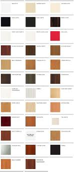Thermofoil Kitchen Cabinet Doors Thermofoil Cabinet Doors Drawer Fronts Eagle Bay Cabinet Doors