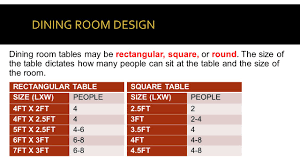 Dining Room Table Size For 8 by Room Design And Considerations Applications Of Technology Ppt