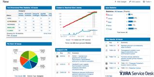 jira service desk vs zendesk top 10 alternatives to zendesk analysis of leading help desk
