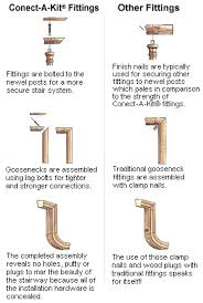 Banister Parts L J Smith Stair Systems Why L J Smith