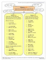 homonym homophone homograph 2nd 3rd grade worksheet lesson