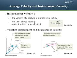 motion in two and three dimensions chapter 4 position and