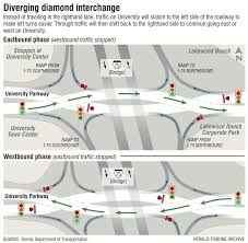 Lakewood Ranch Florida Map by Officials I 75 Diverging Diamond To Open This Weekend News