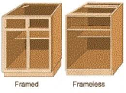 Types Of Cabinet Hinges For Kitchen Cabinets Types Of Hinges Cabinet Hinges Explained At Last Dengarden