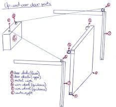 Overhead Garage Door Opener Parts by Garage Doors Stupendous Garage Door Components Photo Design