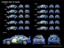 subaru wrc engine 10 years of impreza wrc nasioc