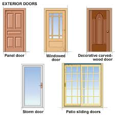 Exterior Door Types Exterior Door Types R49 In Fabulous Home Decoration Plan With