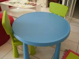 table et chaise enfant ikea table 2 chaises ikea d occasion table enfant ikea