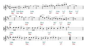 alto sax besame mucho sheet music guitar chords easy music