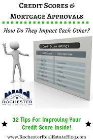 tips to buy home in 2017 12 tips to improve your credit score in order to buy a home