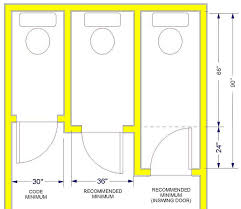 Bathroom Rough In Dimensions Rules Of Good Bathroom Design Illustrated Homeowner Guide