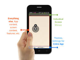 rheti makes it possible to create your own android app even if you