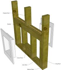 How To Frame A Wall by Framing Can I Remove A Wall Stud To Install A Pet Door Home