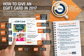 e gift card amc discount who will deliver in 2017 best egift cards overall gcg