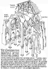 the constructive principle of the medieval church drawn by