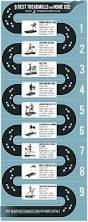 Chp 362 by 25 Best Best Treadmill For Running Ideas On Pinterest Start