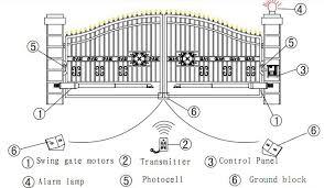 24vdc autogate motor linear automatic swing gate opener buy swing
