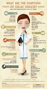 best 25 symptoms of reflux ideas on pinterest acid reflux