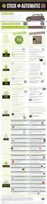 272 best automotive infographics images on pinterest
