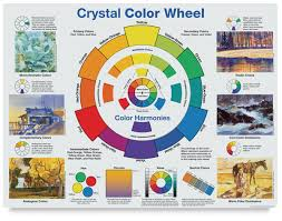 crystal productions color wheel poster blick art materials