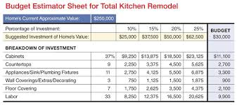 Home Remodeling Cost Estimate Template by K B Budget Worksheet Remodeling Kitchen Sales Systems