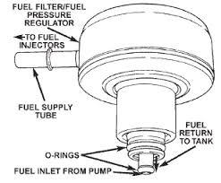 jeep grand fuel pressure regulator fuel pressure regulator jeepforum com