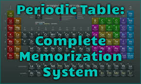 Learning The Periodic Table Mmem 0500 Memorize The Periodic Table Of Elements With Mnemonics