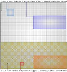 outstanding 1 square meter to square feet 15 in online with 1