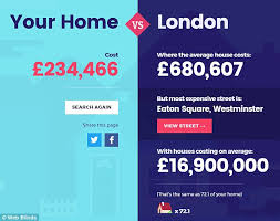 Web Blinds Discount Web Blinds Interactive Tool Compares Average House Prices Daily