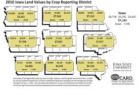 Iowa Counties Map Annual Iowa Farmland Values Report By Iowa State University