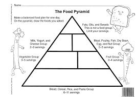 worksheet food pyramid worksheets blank food pyramid coloring page