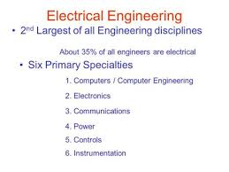 resume format for engineering students ecea arbin instruments company overview ppt video online download