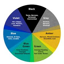 this chart shows the colors and meaning colors pinterest