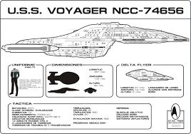 star trek blueprints u s s saracosta ncc 9737 website schematics