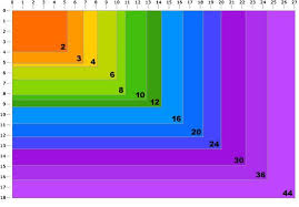sample html color code chart 7 html color code chart templates