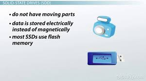 what is a hard drive types function u0026 definition video
