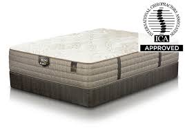 hybrid mattress selection