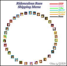 Shipping Meme - ridonculous race shipping meme blank by galactic red beauty on