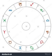 wheel zodiac astrological signs symbols colors stock vector
