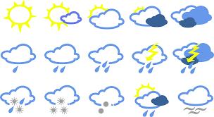 clipart simple weather symbols