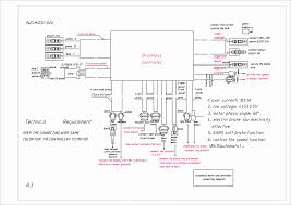 club car wiring diagram 48 volt club car 48 volt troubleshooting