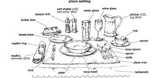 place settings place setting definition for language learners from