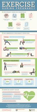 best 25 during pregnancy ideas on exercise