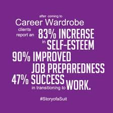 Challenge Huffington Post Career Wardrobe In Huffington Post Jobraising Challenge Spit