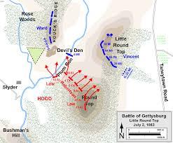 Battle Of Gettysburg Map Little Round Top Military Wiki Fandom Powered By Wikia