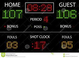 basketball scoreboard royalty free stock images image 15216779